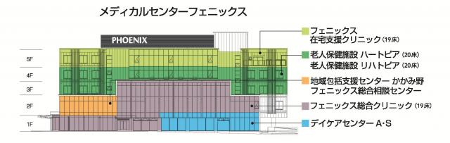 フェニックス建物図